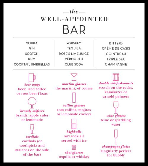 Well-Appointed BAR: Wet Bar, S'More Bar, Glasses, Well Appoint Bar, Cheat Sheet, Home Bar, Bar Carts, Wellappoint Bar, Drinks