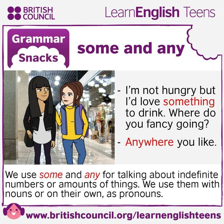 Grammar Snacks: some and any #EnglishGrammar #LearnEnglish  @English4Matura