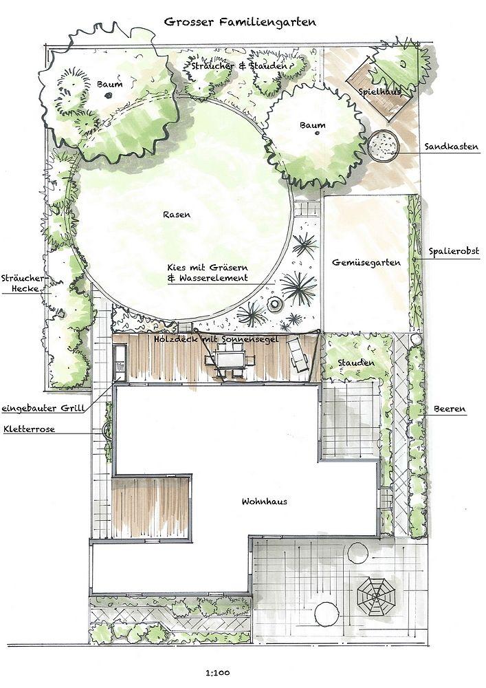 Gartenatelier Planung Und Gestaltung Von Naturzonen Grosser