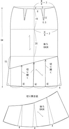 skirt , patterns instructions