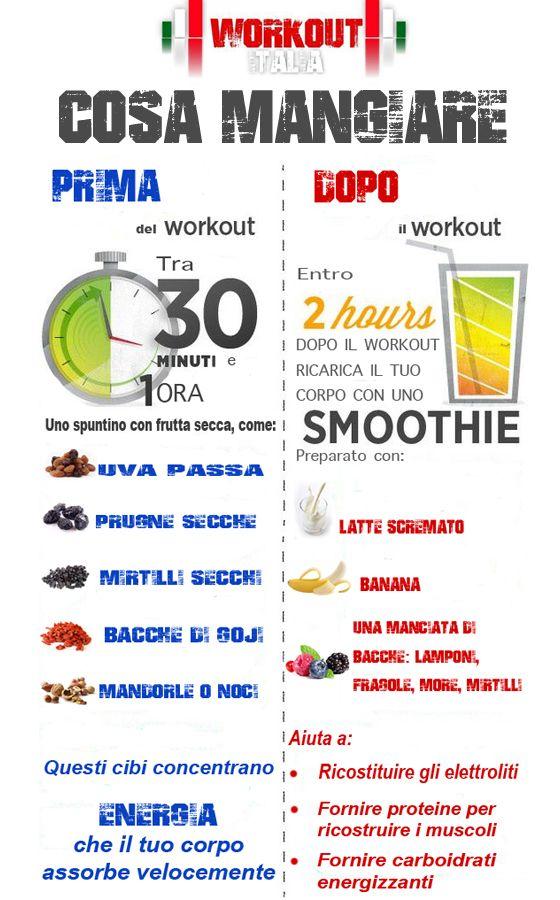 Cosa mangiare prima e dopo i nostri allenamenti?