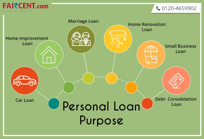 No Matter What Your Personal Loan Purpose Is You Can Always Apply For Personal Loan Online With F Personal Loans Personal Loans Online Credit Card Debt Relief