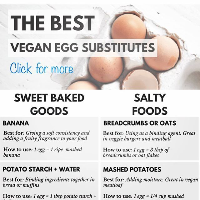 New On The Blog Here S List Of The Best Vegan Egg Alternatives That Will Let You Veganize Any Recipe Either To Vegan Iron Sources Vegan Egg Substitute Vegan
