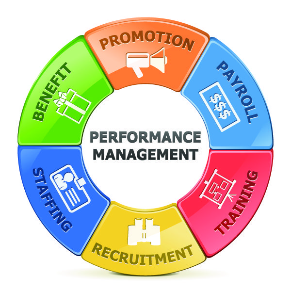 @BullseyePM - Step by step instructions to Evaluate Performance #management System Efficiently http://blog.bullseyeengagement.com/step-by-step-instructions-to-evaluate-performance-management-system-efficiently/