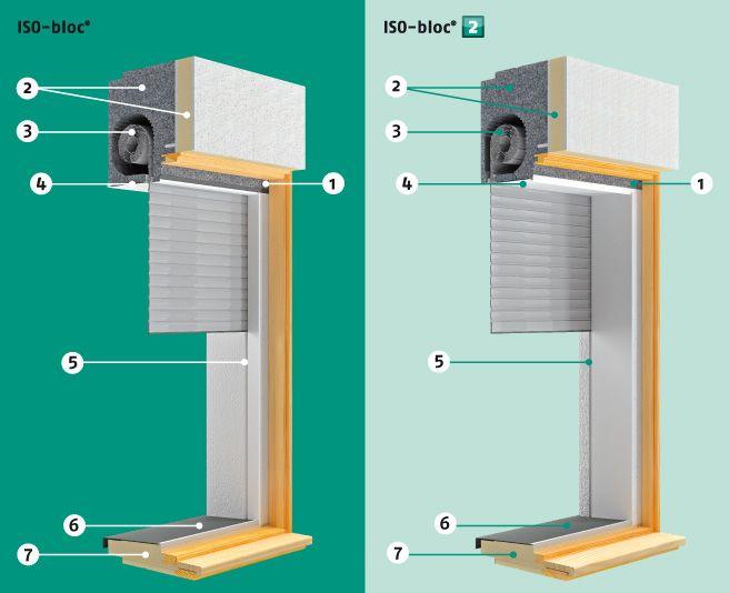 Cassonetto avvolgibile con isolamento | Telaio finestra isolato