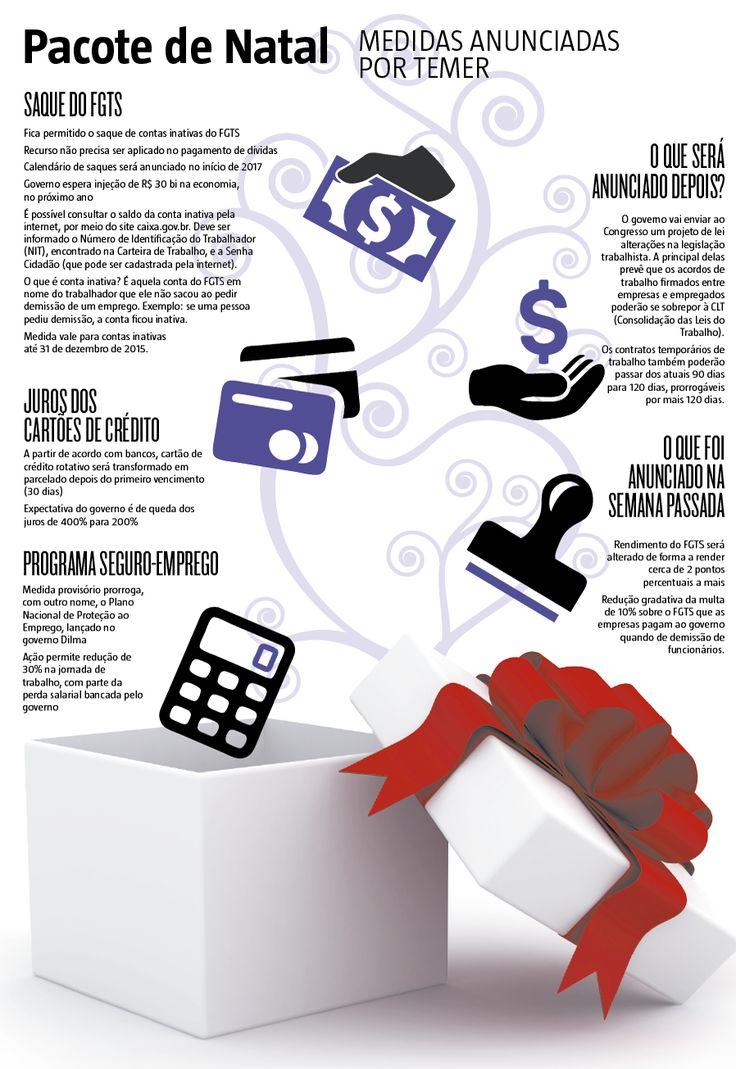 O presidente Michel Temer anunciou ontem mais um pacote de medidas de estímulo à economia, com a liberação do saque de recursos de contas inativas do FGTS, a redução de juros do cartão de crédito, além da continuidade do programa de proteção ao emprego, com novo nome, e do anúncio do Projeto de Lei de reformas trabalhistas. (23/12/2016) #Temer #FGTS #Economia #Infográfico #Infografia #HojeEmDia