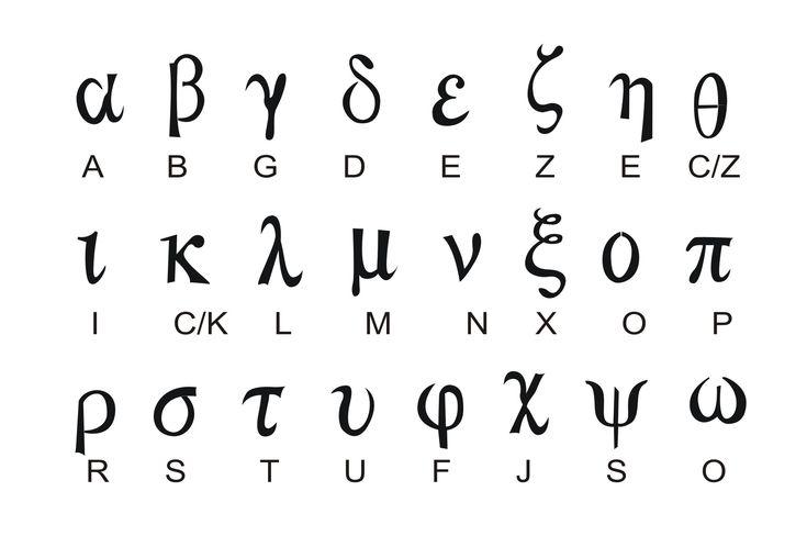 El alfabeto griego. Letras minúsculas.