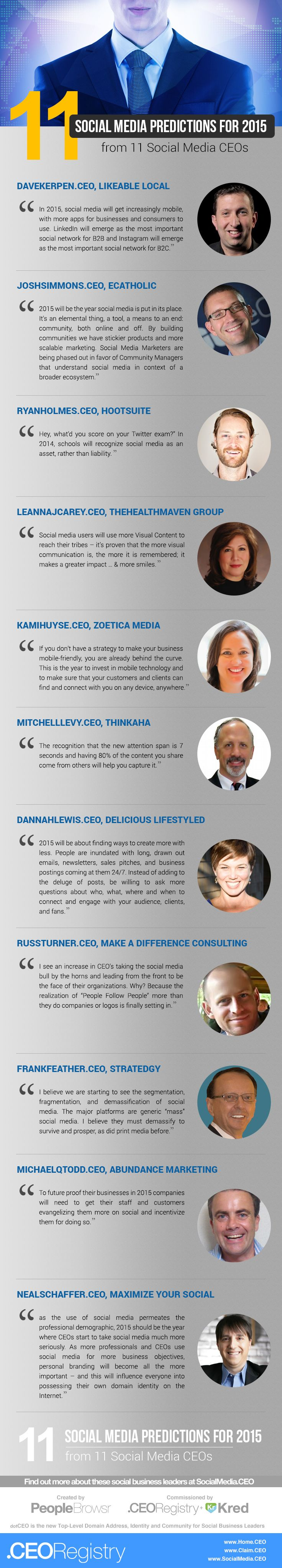 10 social media CEOs give their social media predictions