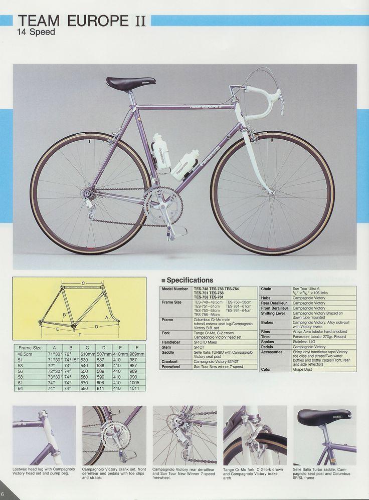 1985 Panasonic Team Europe II