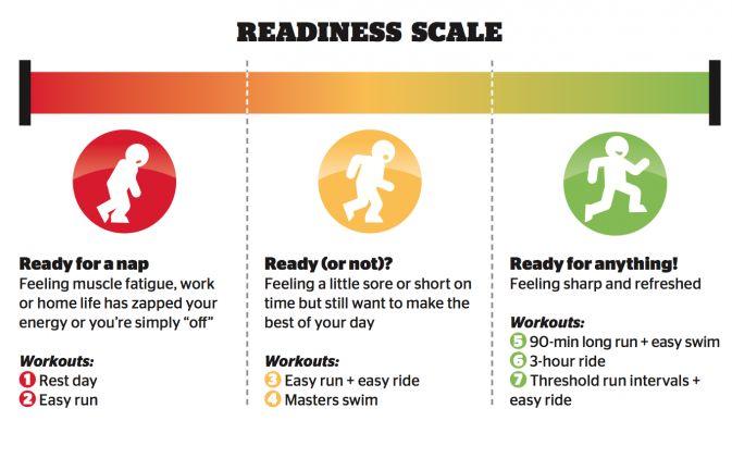 Triathlon training tips: Try a flexible training schedule