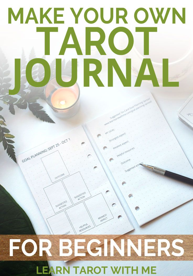 Tarot Planning Journal refill pages – A5 and Classic sized ...