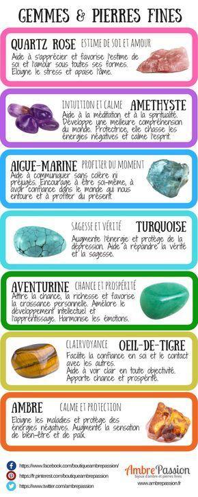 Infographie : gemmes et pierres fines #améthyste #turquoise #gemme #pierre #aigue-marine #ambre #bijoux #quartz #aventurine #oeil-de-tigre