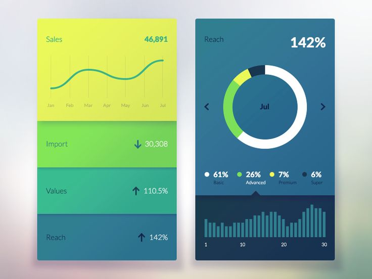 Analytics App Interface by Gal Shir