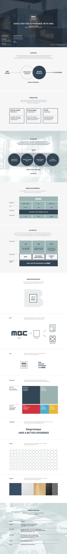 MBC Brand Store BX Project (Brand Product & Space Design) MBC 브랜드 제품 전략 및 제품디자인과 공간디자인 프로젝트 : 네이버 블로그