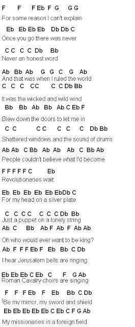 Flute Sheet Music: Coldplay Viva La Vida Part 2