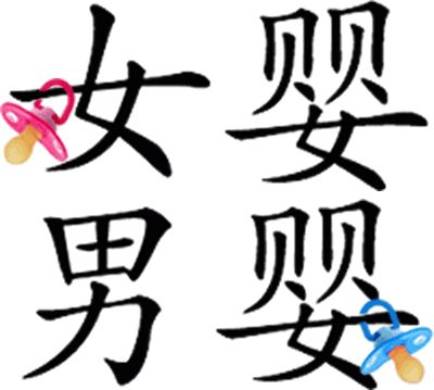 Chinese Birth Chart - Gender Prediction Calendar - Parents.com