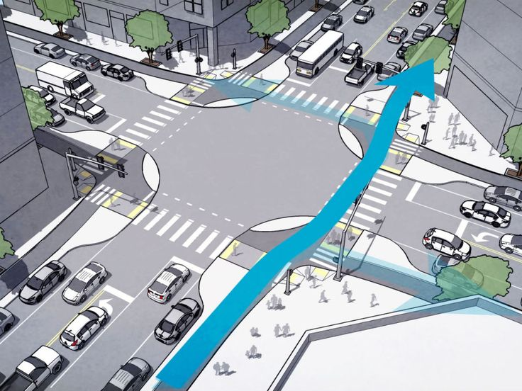 A new bike lane / pronounced sidewalk corners at 4-way intersections that could save lives.