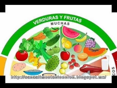 El Plato del Buen Comer y la Jarra del Buen Beber - YouTube