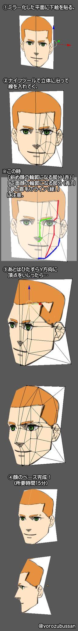 """blenderのナイフツールでささっと顔のベース作るやり方。"""