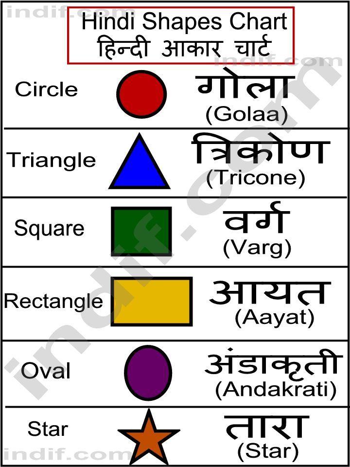 hindi vocabulary charts - Google Search