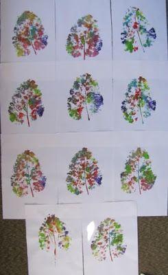 Entre las multiples actividades que se pueden desarrollar con niños de pre escolar, esta técnica es muy famosa y no todos la conocen. Se trata de utilizar elementos de la naturaleza como hojas de gran tamaño como sellos y agregandoles pintura se obtienen hermosos diseños para el dia de la primavera.