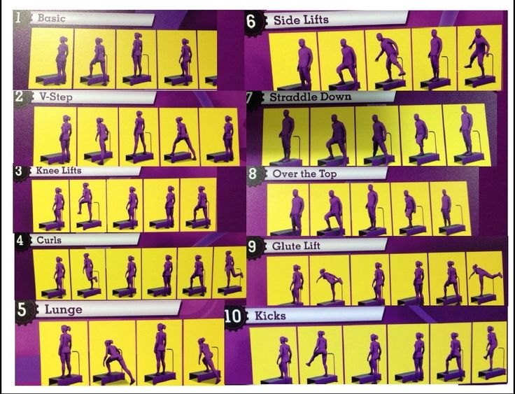 15 Must-see Planet Fitness Workout Pins | Back routine, Toning exercises and Arm workouts