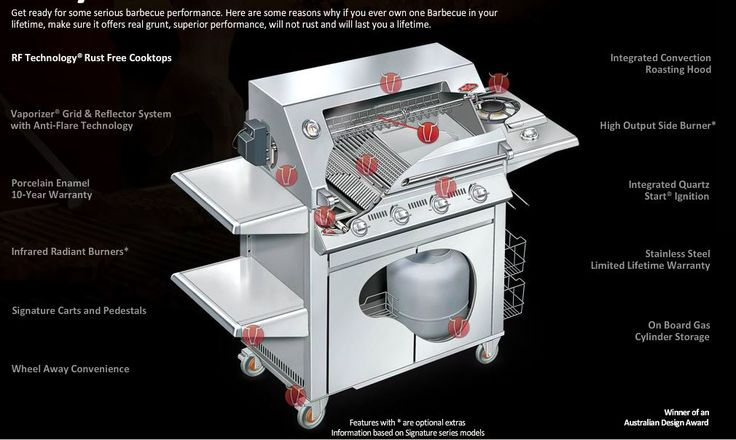 Beefeater Gas Grills are the Best Gas Grills. visit http://grillsandfireplaces.com/grills-and-fireplaces-blog/beefeater-gas-grills-are-the-best-gas-grills-boston-sudbury-ma