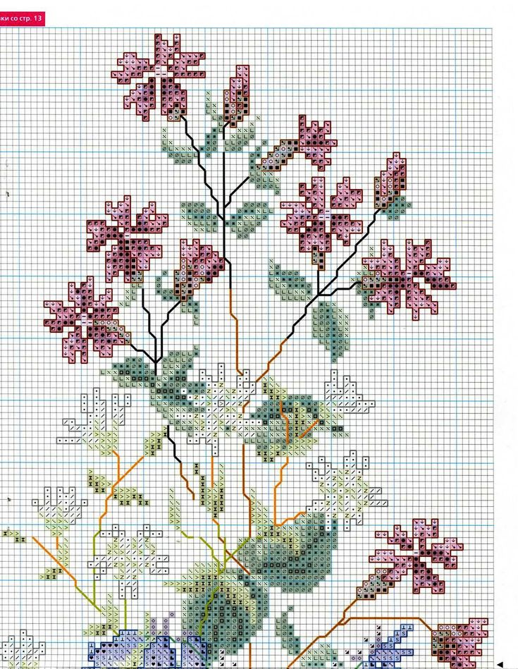 #flowers #cross #stitch #embroidery