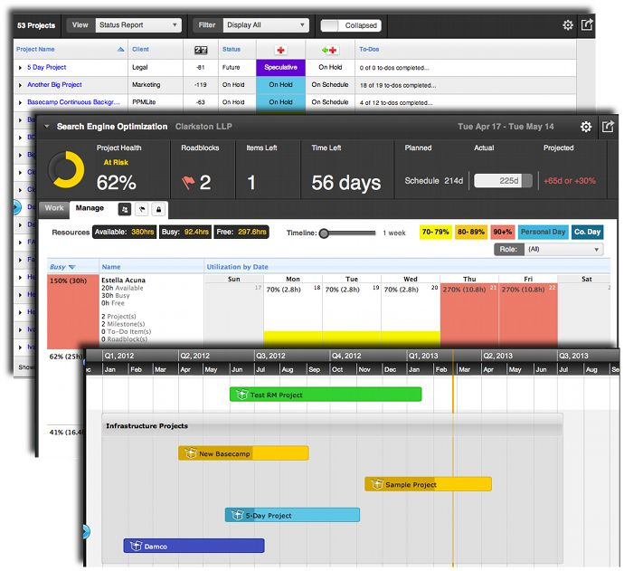 From Roadmap with Gantt chart support Notice how the summary bar - what does a gantt chart show