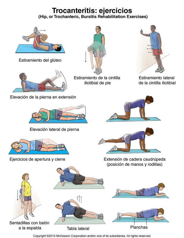 Hip (Trochanteric) Bursitis Exercises: Illustration ...