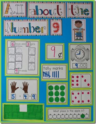 Number Names Worksheets number chart for kindergarten : 1000+ ideas about Number Anchor Charts on Pinterest | Anchor ...