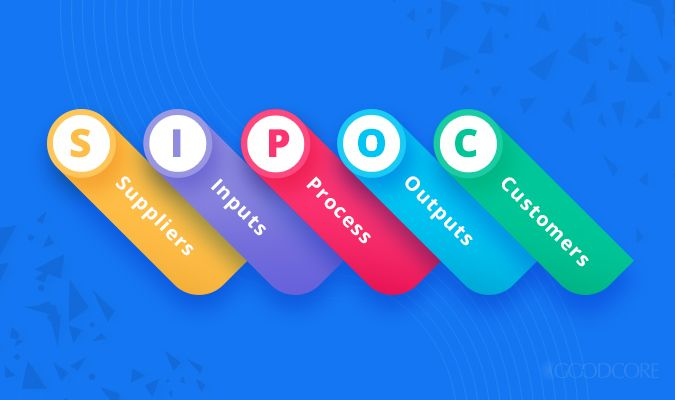 Sipoc Diagram 5 Easy Steps To Map Your Process With Images