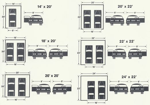 Garage Sizes For Chicago Garage Pinterest Chicago