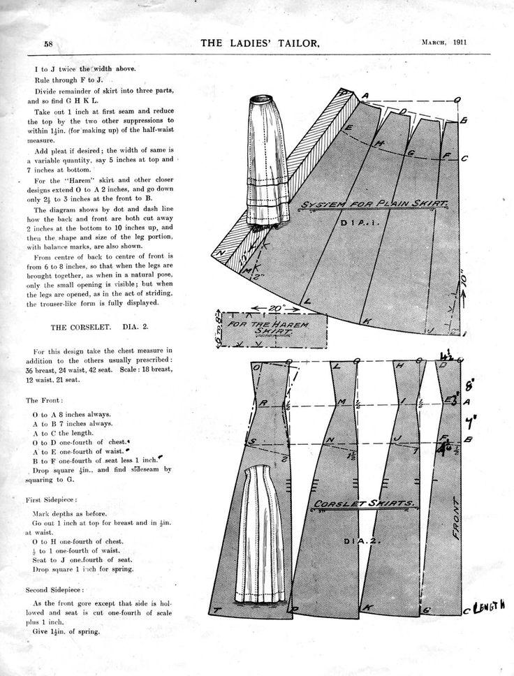 1911 Edwardian plain, harem and corslet skirts.