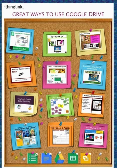 ThingLink + Google Drive - A Webinar | 21st Century Concepts-Technology in the Classroom | Scoop.it