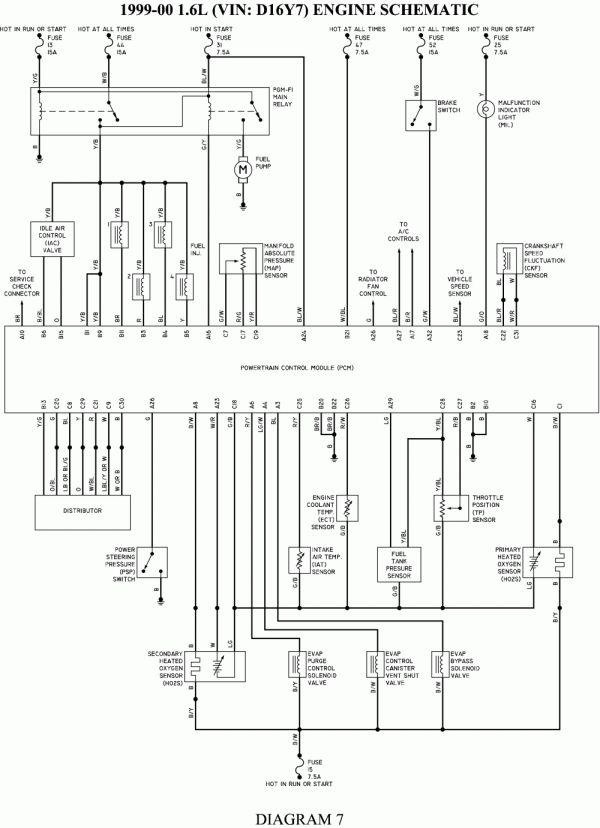 15 D16y8 Engine Wire Harness Diagram Engine Diagram Wiringg Net Diagram Engineering Harness