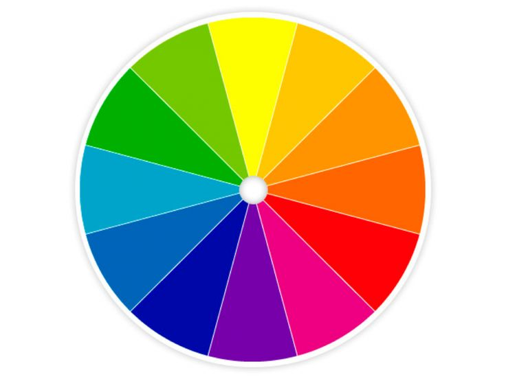 Pin by five star painting on complementary colors pinterest - Color wheel interior design ...
