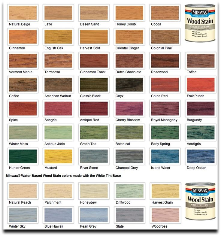 The 25 Best Wood Stain Color Chart Ideas On Pinterest Wood Stain Minwax Wood Stain And