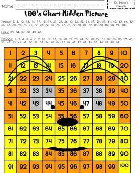 Dr. Seuss Characters 100's Chart Hidden Picture - Jennifer Brink - TeachersPayTeachers.com