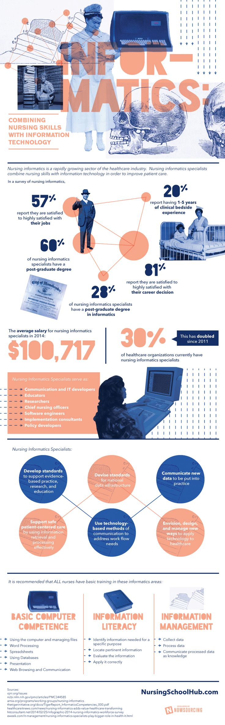 Nursing Informatics Infographic: About the role/what they do #NursingInformatics  #ITNurse #Infographic