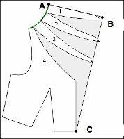 Modificar un patrón delantero para hacer un drapeado