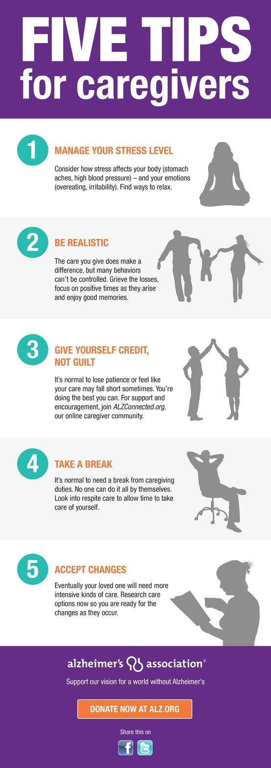 So, you have opted to take care of your loved one with Alzheimer's, or another debilitating disease, yourself. Very noble and loving, also very stressful. This poster shows some easy things to do to help manage stress, always remember, the caregiver needs loving care as well.
