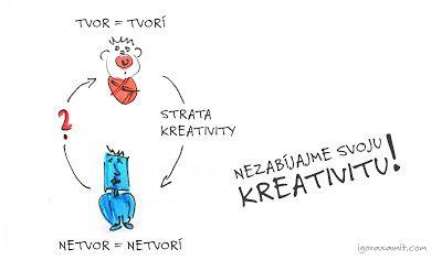 Igor Axamit - kouč: Nezabíjajme svoju kreativitu!