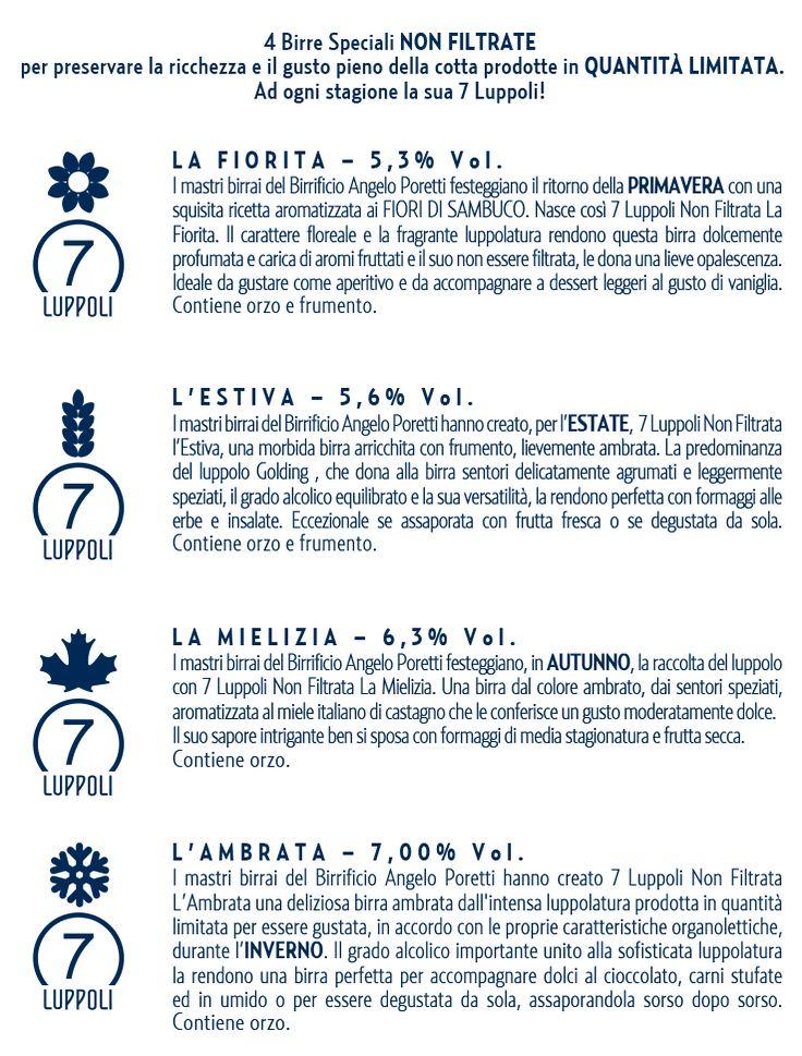 Le Birre - 7 Luppoli Milano