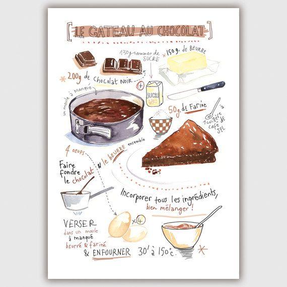 Título: Receta de pastel de Chocolate (escritura francesa)  Reproducción de archivo giclee grabada de la ilustración acuarela. Firmado con lápiz. Impreso en papel prensado en caliente de BFK Rives arte fino, superficie lisa, 140 libras, 100% algodón (libre de ácido), utilizando tintas de pigmento de archivo. El papel Rives francés es magnífico, captura la esencia de la pintura de acuarela original.  Tamaño:  -8 1/4 X 11 3/4: El papel mide 8 1/4 X 11 3/4 pulgadas (21 cm X 29,7 cm) El área de…