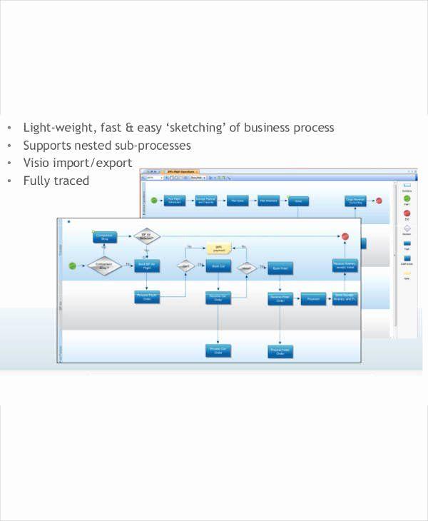 Business Flow Chart Template Best Of 7 Business Flow Chart Templates 7 Free Word Pdf Format Flow Chart Template Business Flow Chart Flow Chart