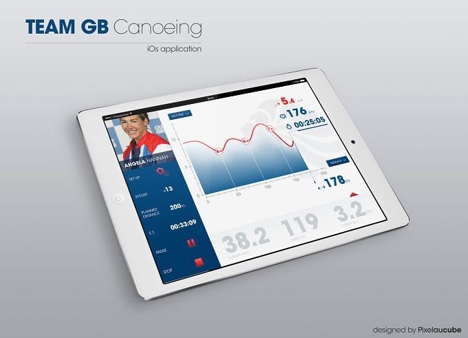 concept application for Team GB canoeing - branded with TEAM GB guideline