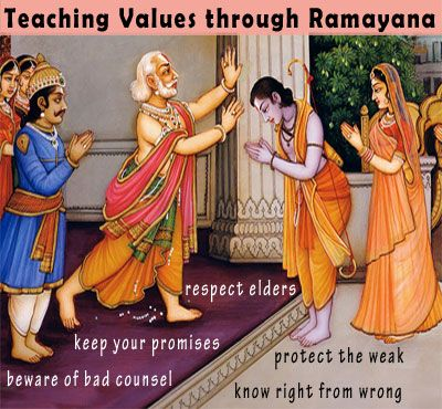 Ramayana: Lessons to Learn-The Ramayana is not just a story, but also an educational medium to demonstrate the importance of values such as loving and respecting your family, keeping your promises, protecting the weak and so on. Use the magnum opus of Hindu mythology, the Ramayana, as a medium to teach your child about values and ethics here.http://www.indiaparenting.com/raising-children/131_318/ramayana-lessons-to-learn.html
