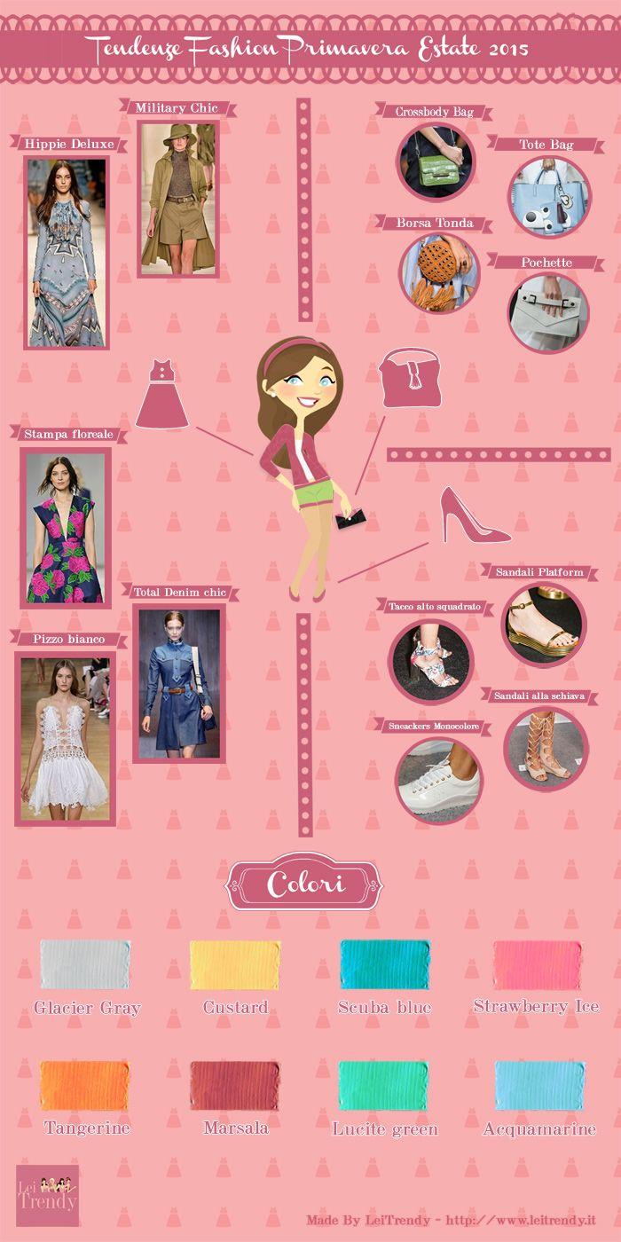 Tendenze fashion primavera estate 2015: l'INFOGRAFICA