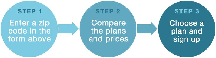 Simple steps for switching energy providers, find the best energy plan...enter your zip code to see what your options are